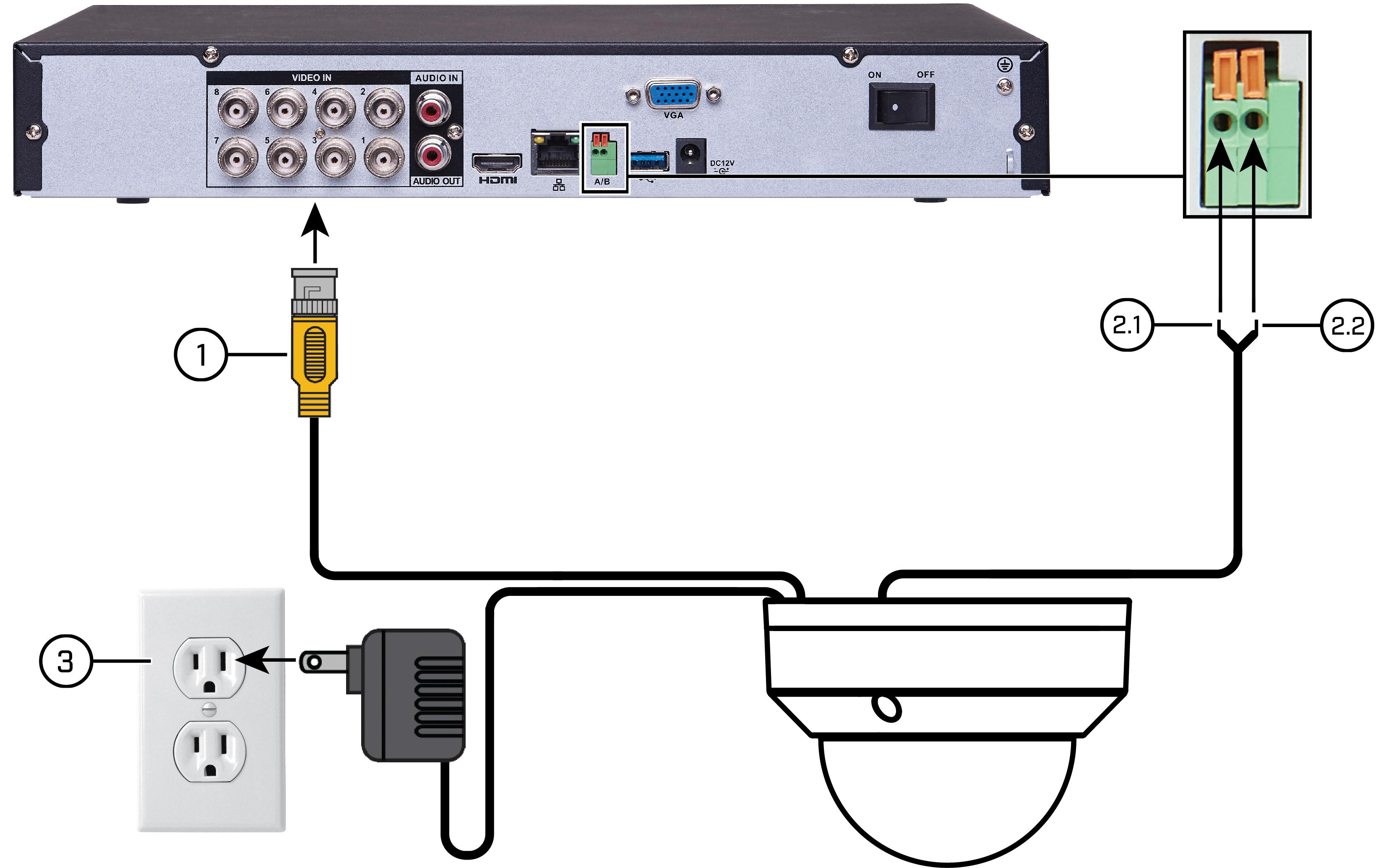 20 Conexión a una cámara PTZ (DV900 Series )