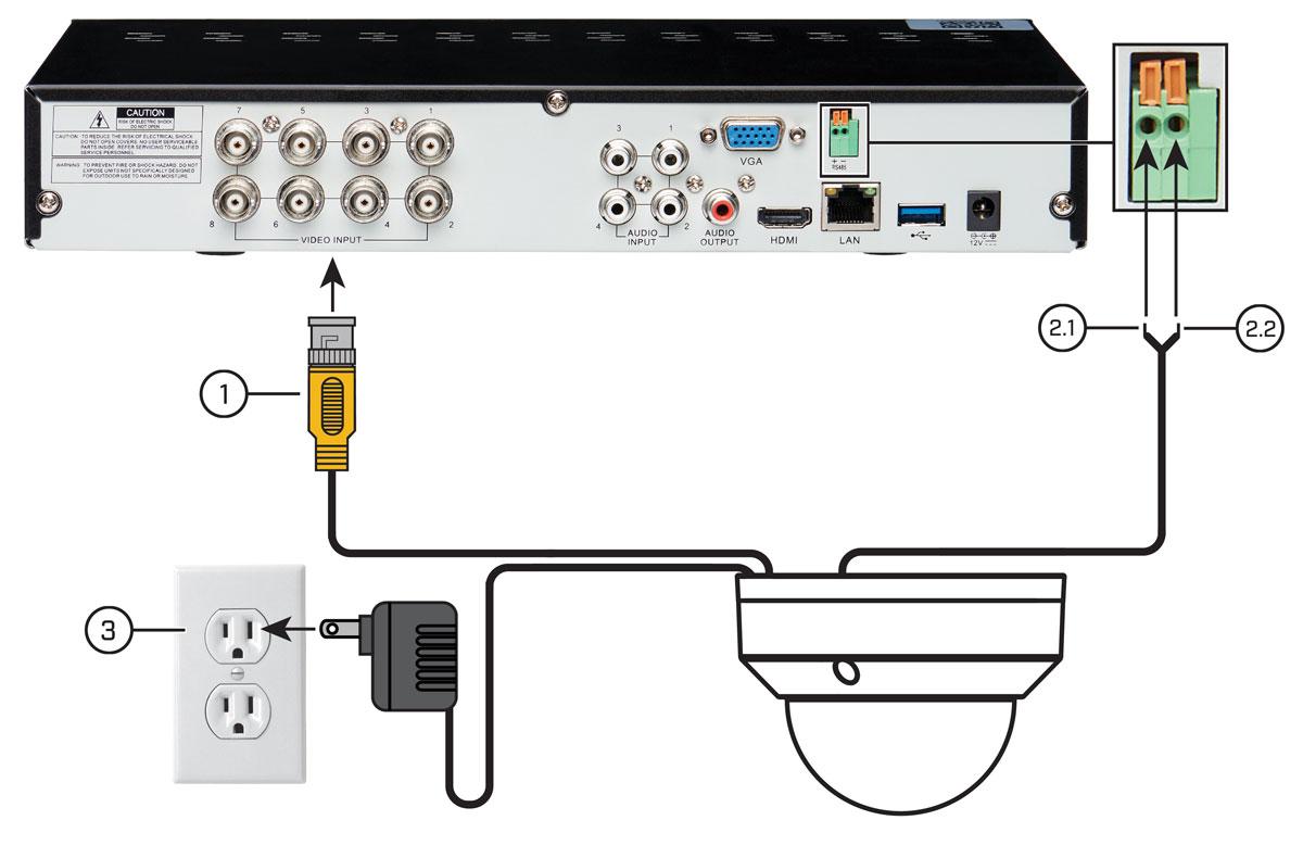Pelco Ptz Wiring - Schematic Diagrams on bosch wiring diagram, schlage wiring diagram, panasonic wiring diagram, nutone wiring diagram, foscam wiring diagram,
