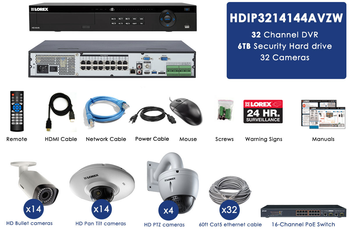 Powerful IP security camera System with 32 HD cameras