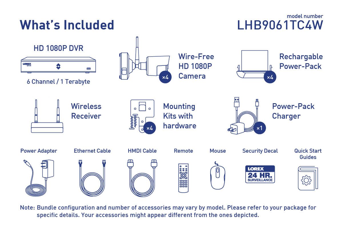 Wire Free Security Camera System Lorex Cable Diagram