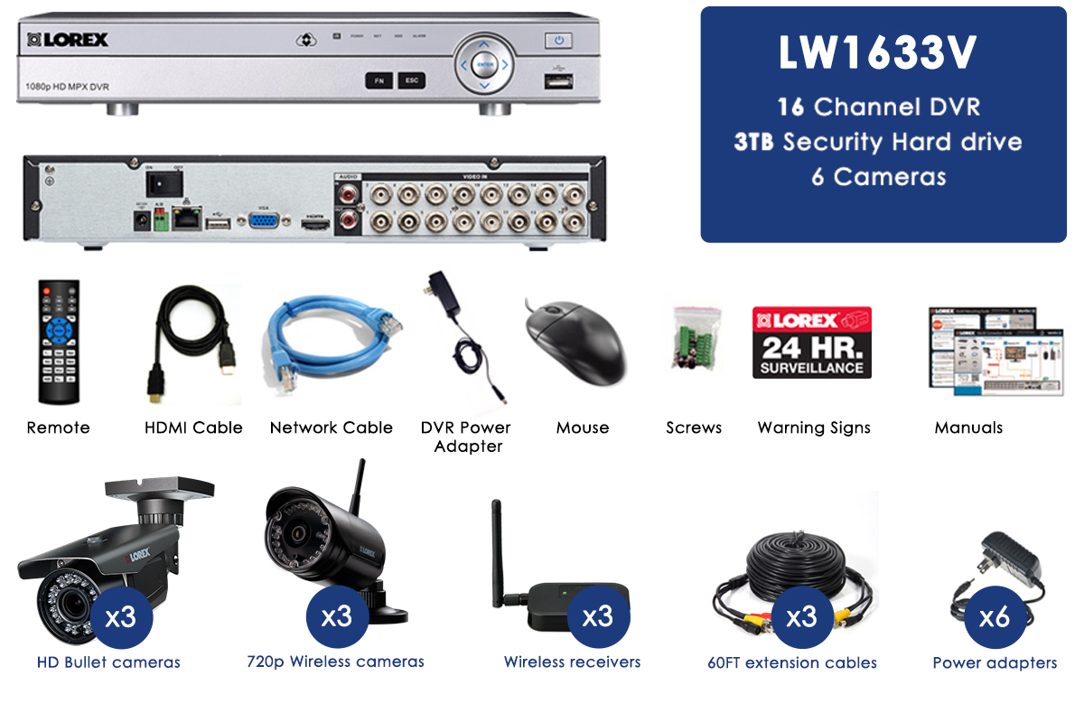 Home security system with HD 720p wireless and varifocal HD 1080p security cameras