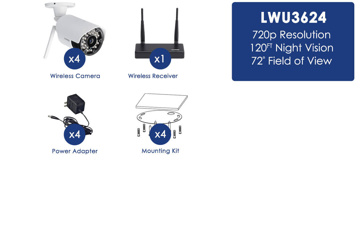 Nice wireless camera wiring diagram collection electrical and awesome wireless security camera wiring diagram embellishment asfbconference2016 Gallery