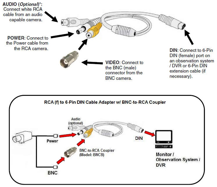 BNC to DIN analog camera cables and connectors lorex rca jack wiring diagram at crackthecode.co