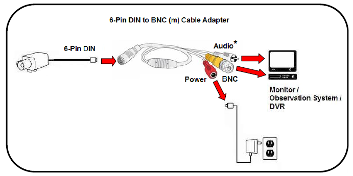 DIN to BNC cable adapter analog camera cables and connectors lorex swann wireless camera wiring diagram at gsmx.co