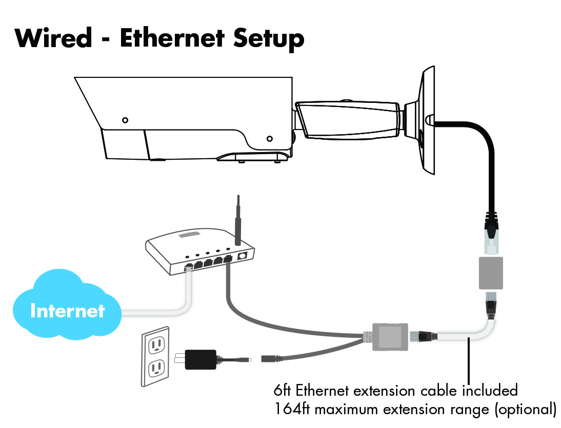 lnc226x extension cable misprint lorex by flir wired ethernet setup for lnc226x