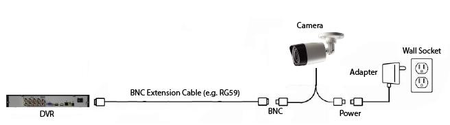 Introducing Lorex MPX – Lorex Camera Wiring Diagram