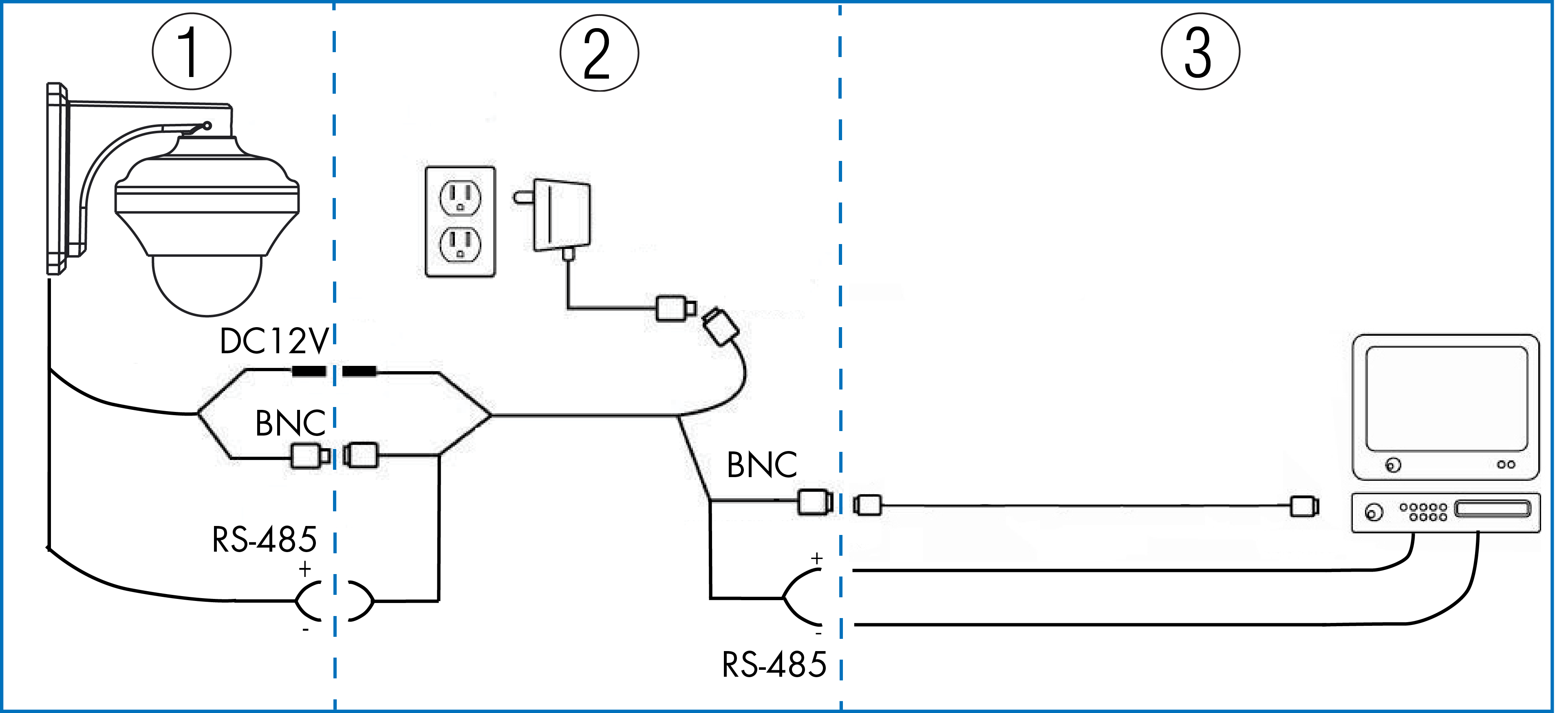 Lzc7092b Ptz Camera Frequently Asked Questions Lorex Rs485 Cable Wiring Diagram Connect Cables To The Included Extension 2 Power Adapter On Side Away From