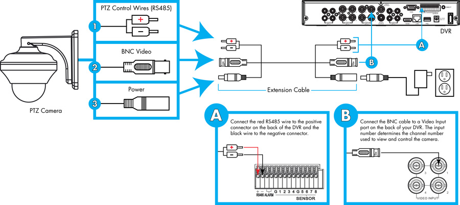 general_PTZ_setup introduction to ptz cameras lorex bosch ptz camera wiring diagram at gsmx.co