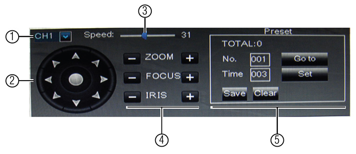 On-screen PTZ controls