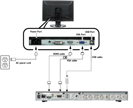 Troubleshooting Security DVR or NVR Monitor Issues | Lorex
