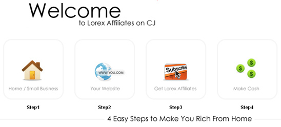 Lorex Affiliate Program