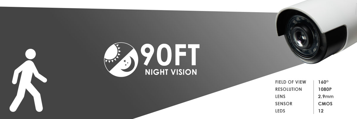 LBV2561U Night Vision Range
