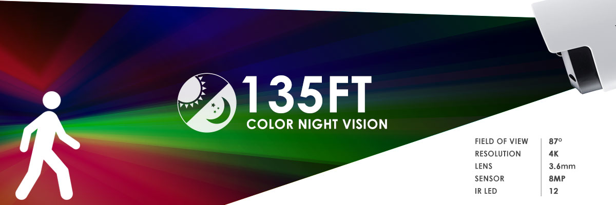 IP camera with excellent night vision range