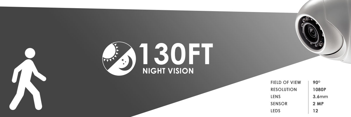 LEV2712B Night Vision Range