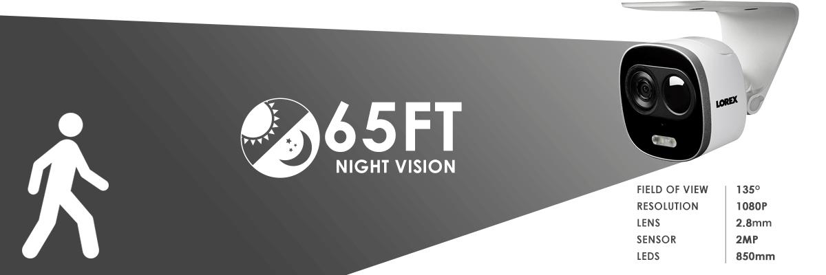 night vision wifi camera