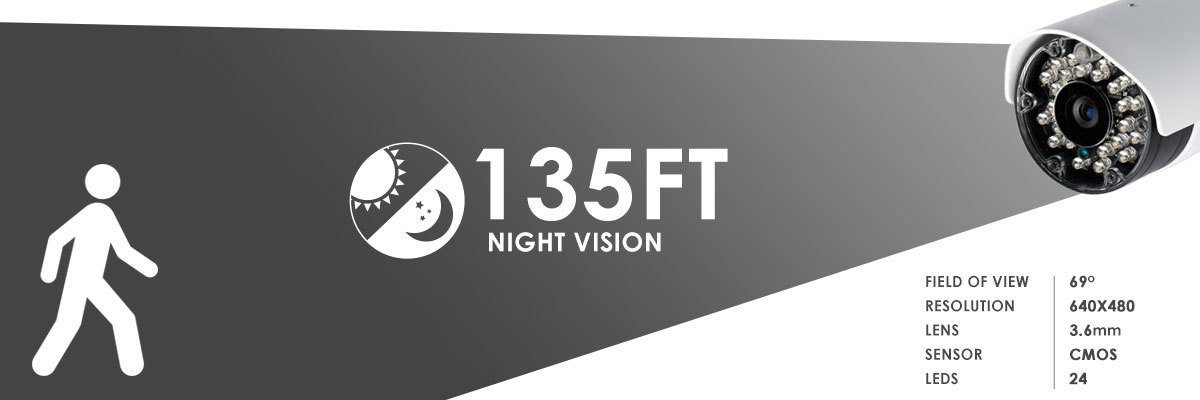LW2232 Night Vision Range