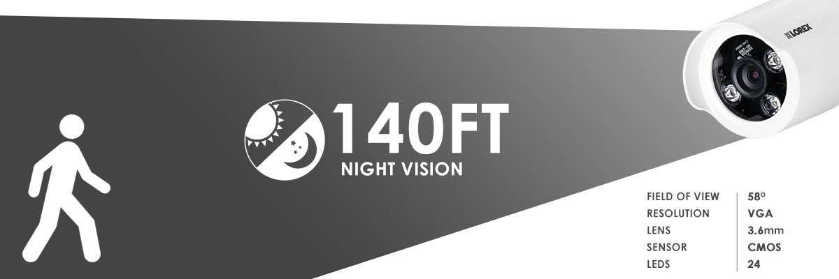 LW2287B Night Vision Range
