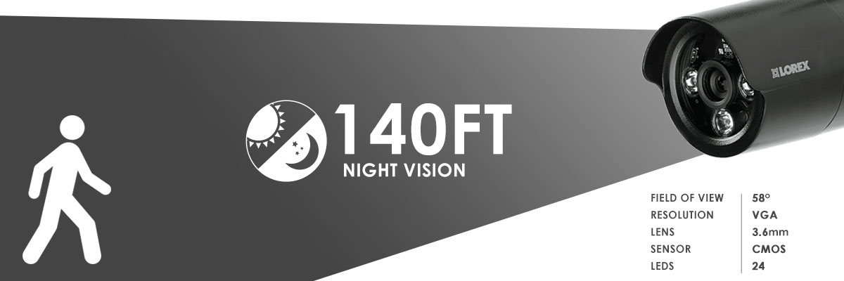 LW2297B Night Vision Range