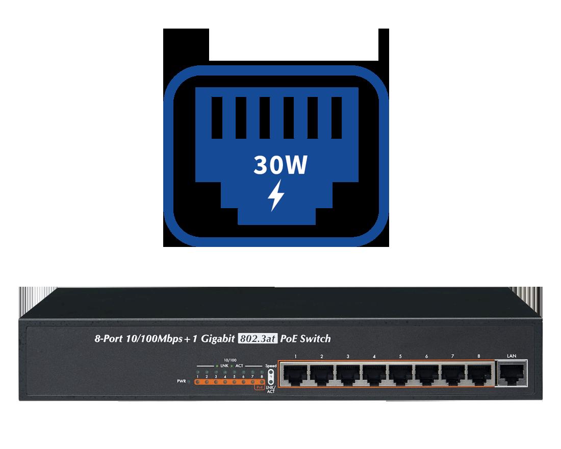 PoE 30W switch icon