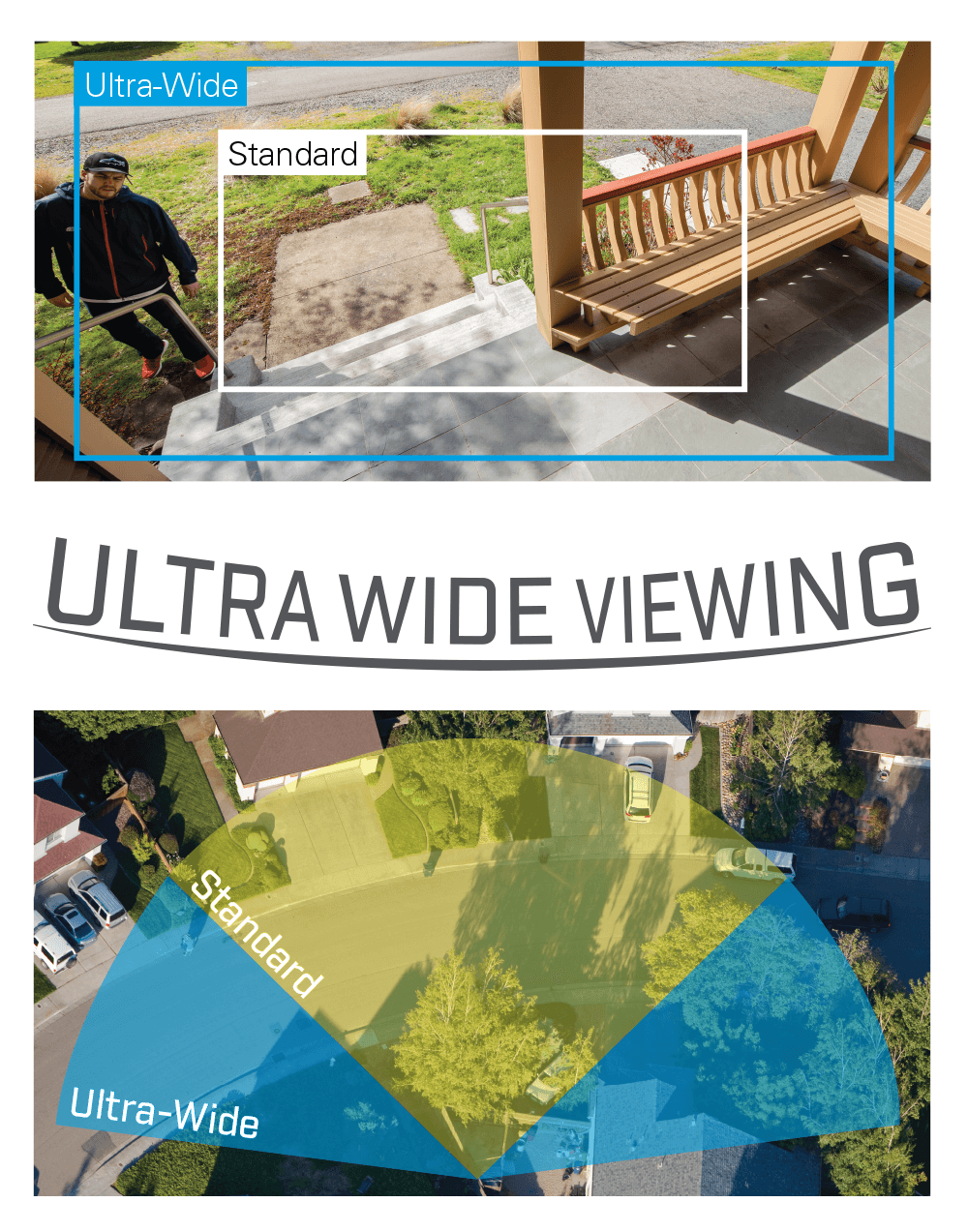 Ultra-Wide viewing covers the entire scene