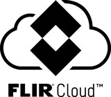 FLIR Cloud connectivity solution