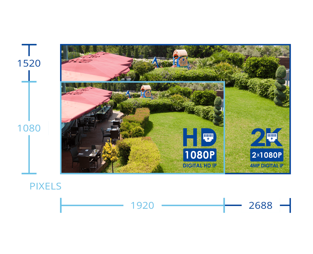 2K (4 megapixel) network security monitoring