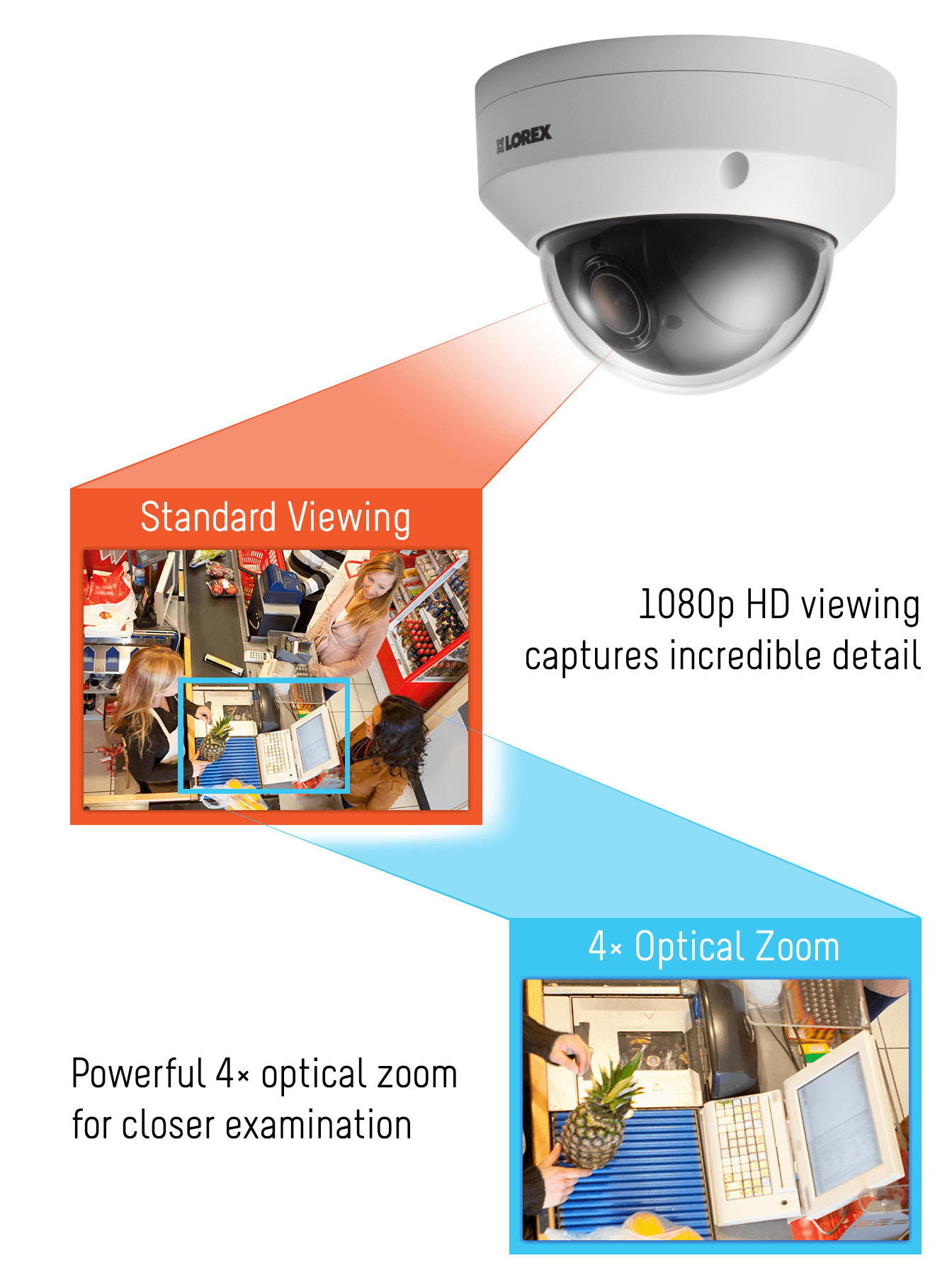 Security camera with optical zoom and digital zoom