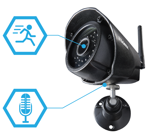 Motion detection and listen-in audio with built-in microphone on cameras