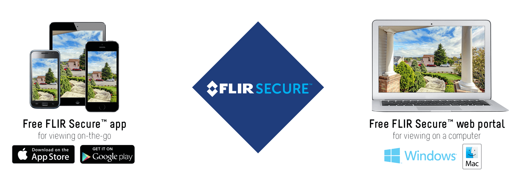 Remote viewing with FLIR Secure