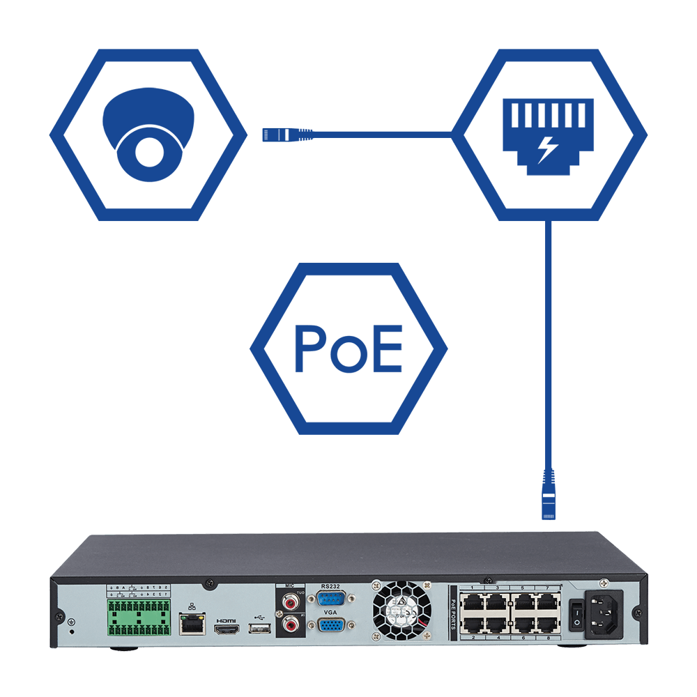 easy installation of network IP cameras with PoE (Power over Ethernet technology)