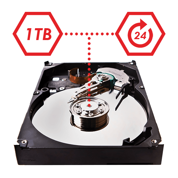 1TB security certified hard drive for high workloads
