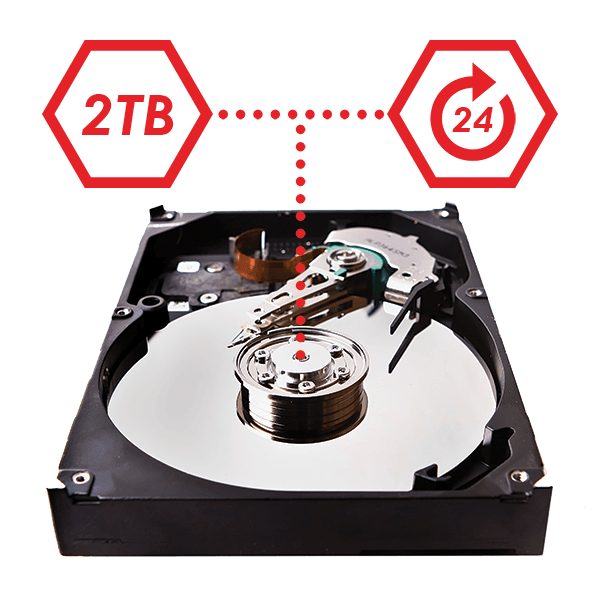 2 terabyte security grade hard drive for high workloads