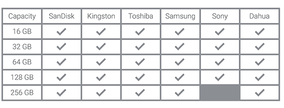 Chart: microSD card's that are supported by the video doorbell